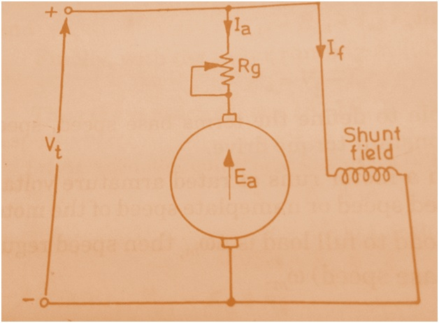 Speed Control of DC Motor Electrical Concepts