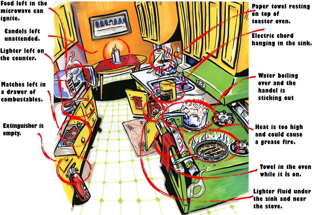 Emes Engineering Resources Pera Tips Merancang Ruang Dapur Menjaga Keselamatan Di