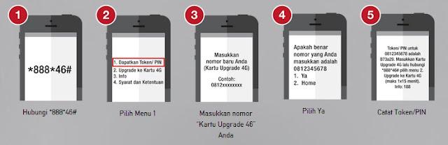 Cara Upgrade Kartu Simpati 3G Ke 4G Dari Ponsel Anda