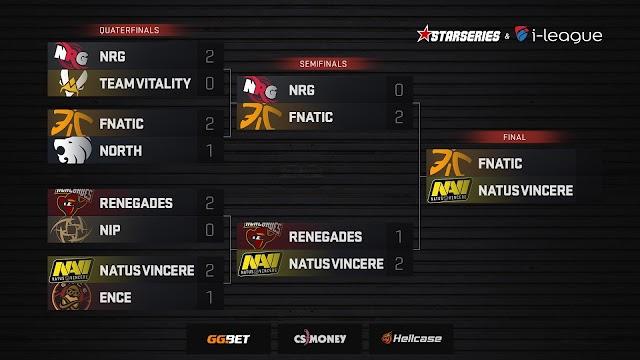 本日17:00より「StarSeries i-League Season 7」決勝にて「Fnatic」vs「Na'Vi」の試合がスタート