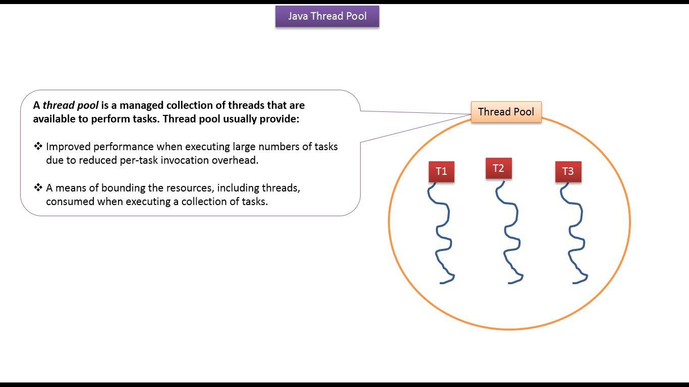 Java ee java tutorial java threads thread pool in java java java tutorial java threads thread pool in java java thread pool java thread pool tutorialv2 baditri Gallery