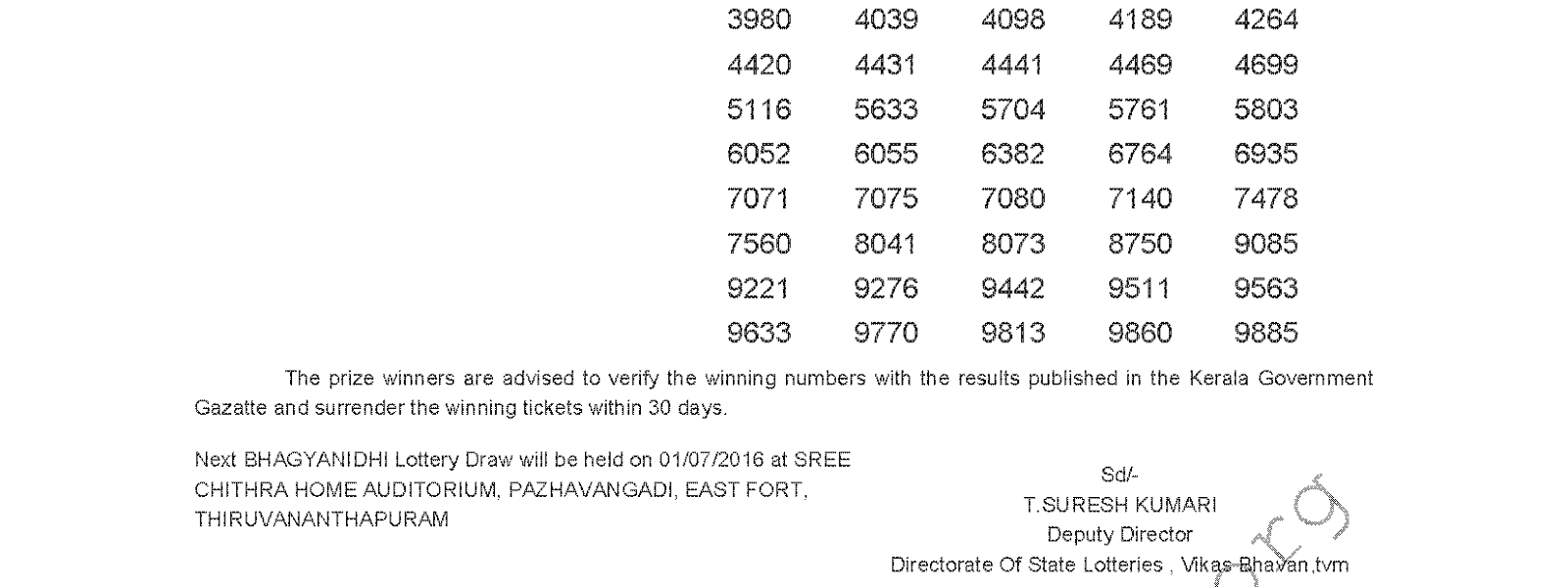BHAGYANIDHI BN 243 Lottery Results 24-6-2016