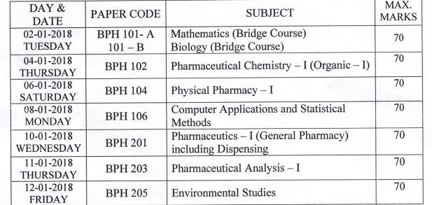 Acharya Nagarjuna University ANU B.Pharm Exam Time Table