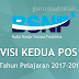 Revisi Kedua POS UN Tahun Pelajaran 2017-2018