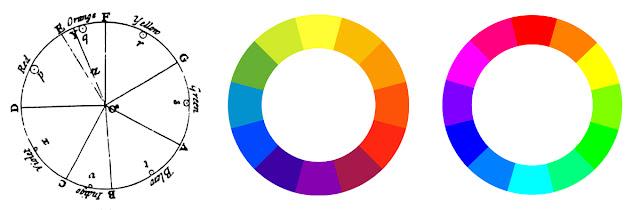 Colores y emociones | EL PAISAJE PERFECTO