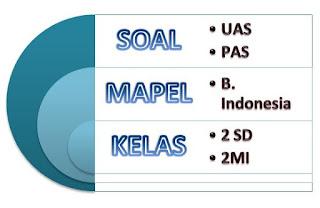 30 Soal UAS Mapel Bahasa Indonesia Kelas 2 Semester 1 dan Kunci Jawaban