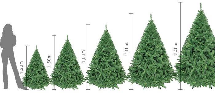 Tamanhos de árvores de natal