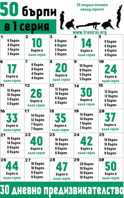 Бърпи- 30 дневно предизвикателство