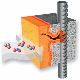 Os problemas causados pela lixiviação do concreto