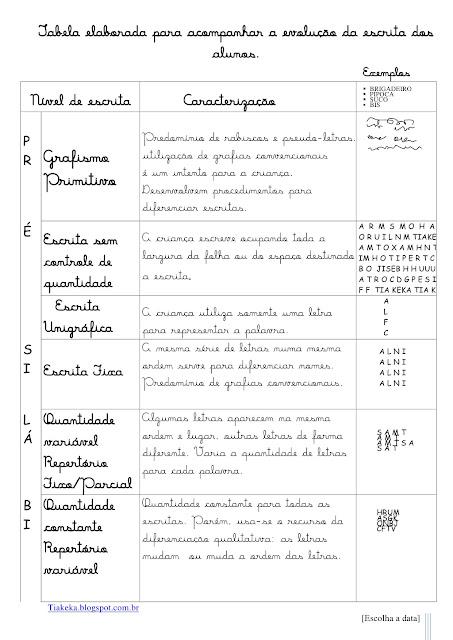 tabela para acompanhar a evolução da escrita dos alunos