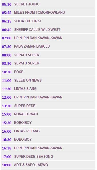Siaran Televisi MNCTV