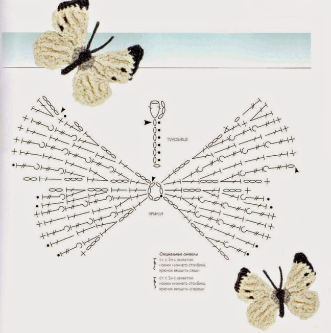Mariposas de crochet 2 patrones