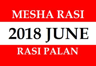2018 June Mesha Rasi Phalalu