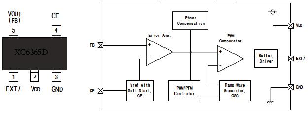 Hình 39 - IC tạo xung điều khiển mạch hạ áp tạo ra 1.8V