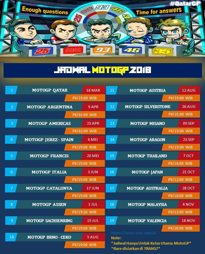 Jadwal Motogp 2018 Jam Tayang Dan Siaran Langsung Di Trans7
