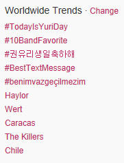Yuri Birthday Trending Topic Twitter