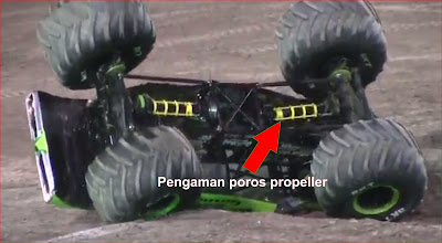 Monster-Trucks, pengaman