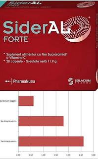 SiderAL Forte pareri capsule cu fier anemie