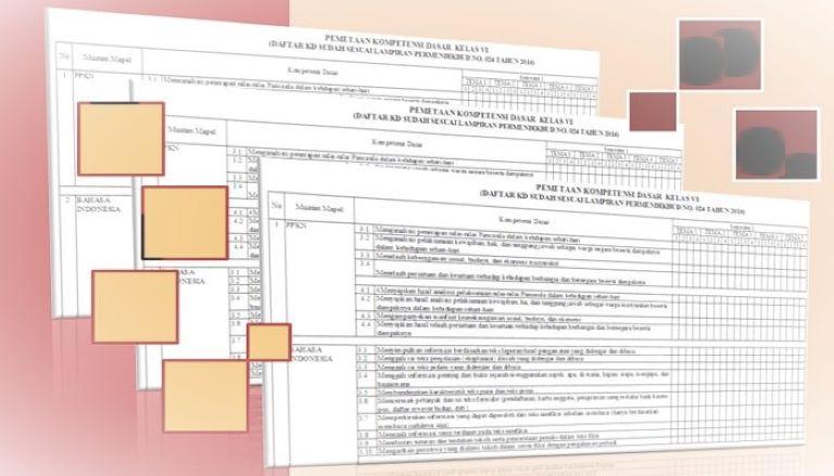 Pemetaan KD Kelas 2 K13 Semester 1 Dan 2 Revisi 2020/2021