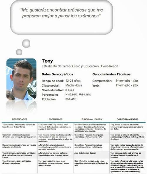Ficha con foto y nombre de un joven y listado de características. Enumeración de necesidades, escenarios, funcionalidades y comportamientos.