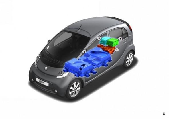 Best Hybrid cars: Peugeot iOn electric car ZEV