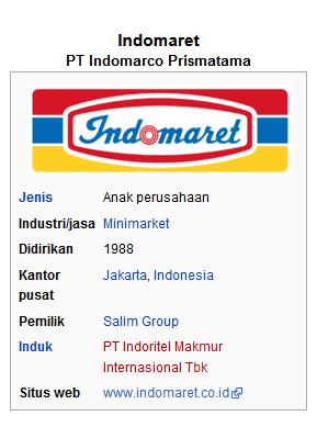 Alamat Kantor Indomaret Lampung
