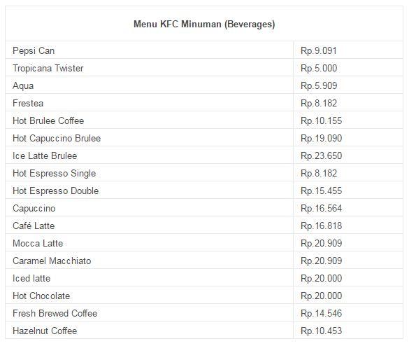 Daftar Harga Menu KFC Terbaru ~ Ayeey.com