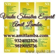 Importance Vastu Directions Amit Lamba Mumbai Vastu Expert