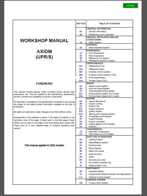 isuzu axiom 2002 workshop manual automotive library rh car workshopmanuals blogspot com 2002 isuzu axiom owners manual 2002 isuzu axiom service manual