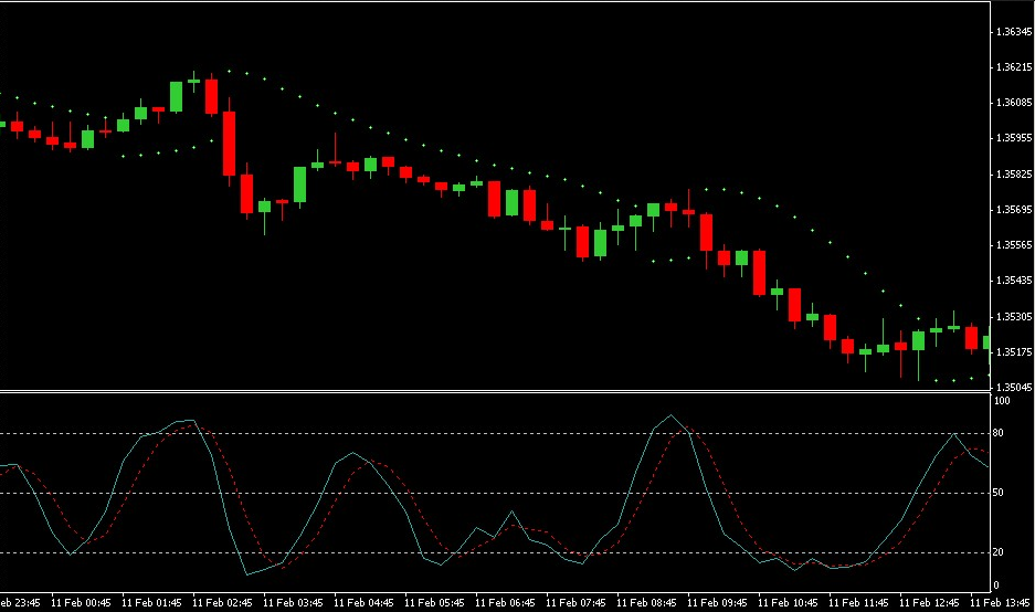 Forex strategies resources scalping