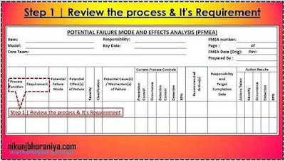 PFMEA Step 1 | Review the process & It's Requirement