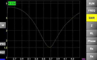 80m (3.5Mhz) alueelta antennianalysaattorin mittaustulos