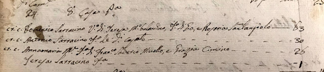 1827 church record for Domenico Sarracino's household