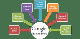 ¿Cómo el Quality Score afecta tu estrategia SEM?