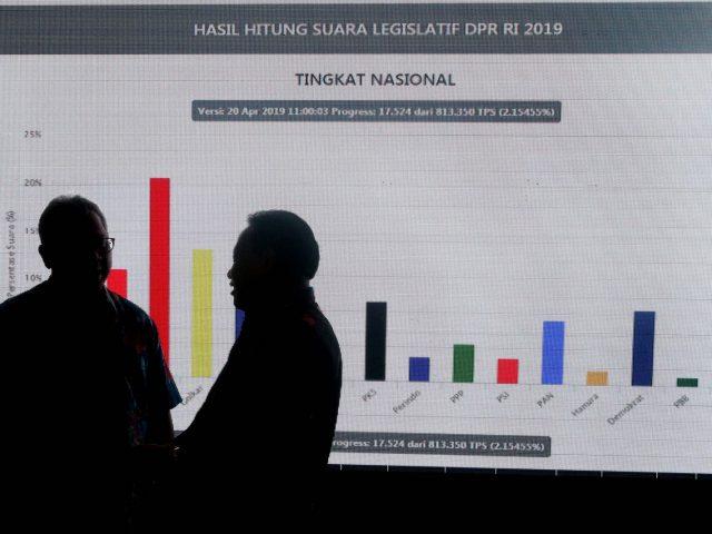 Prabowo Menang 62 Persen Berdasarkan Real Count �AyoJagaTPS�