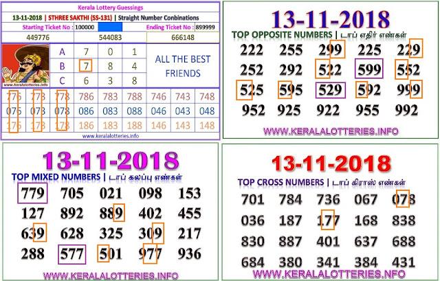 Sthree sakthi SS-131 Kerala lottery abc guessing by keralalotteries.info