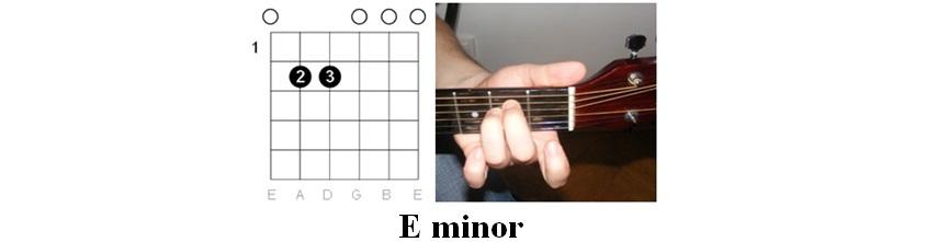 Easy Guitar Tabs: Easy Guitar Tabs: Britney Spears