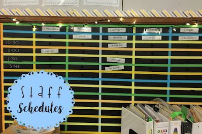 Schedules You Need in your Special Education Classroom