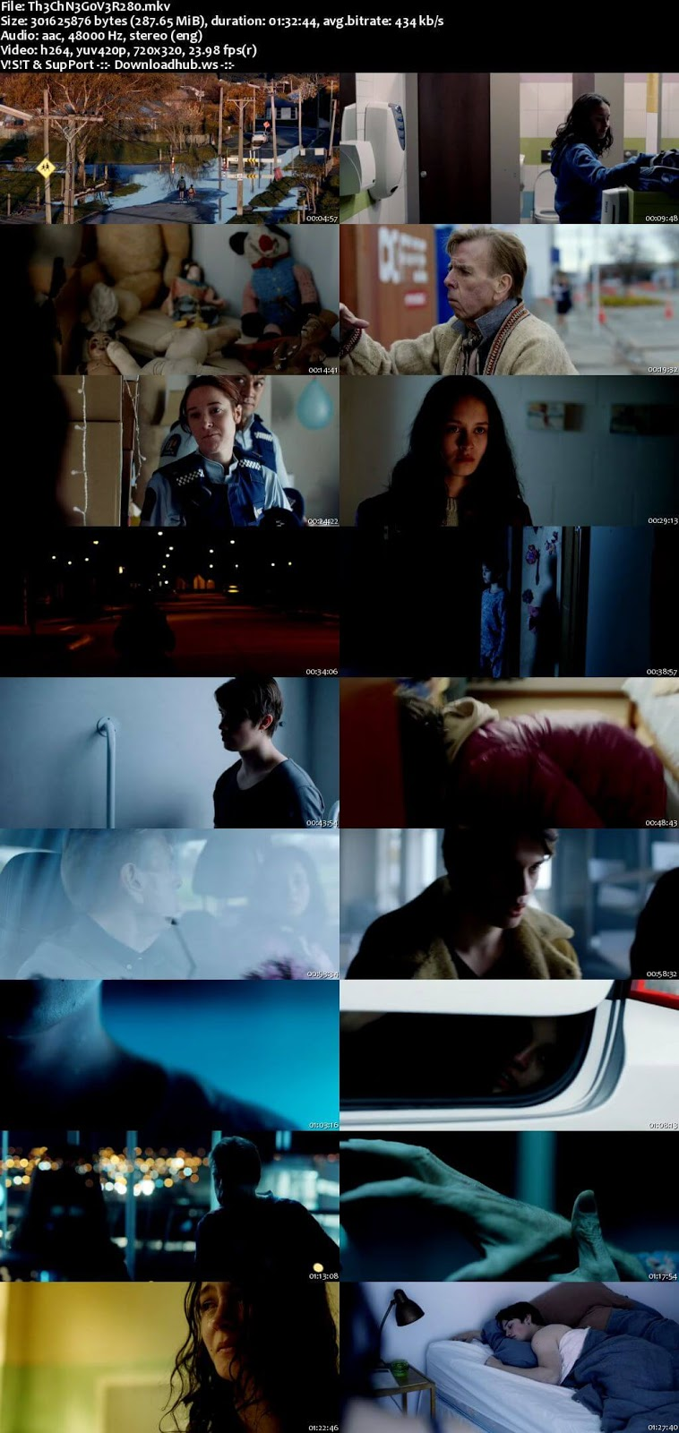 The Changeover 2017 English 480p Web-DL