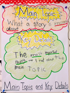 Teaching Main Idea and Main Topic- Blog Post written to study the ELA standard that focuses on main idea/main topic and key details. Find hands on tips and activities to make teaching this informational standard easier.