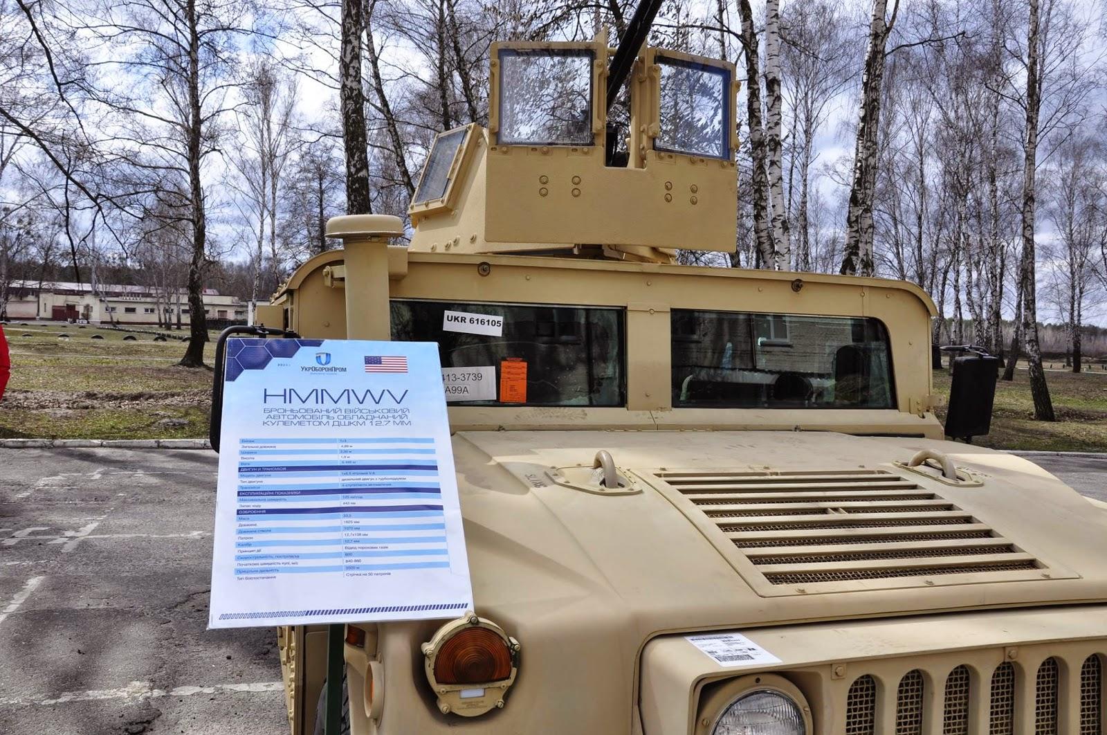 HMMWV M1114 з ДШКМ