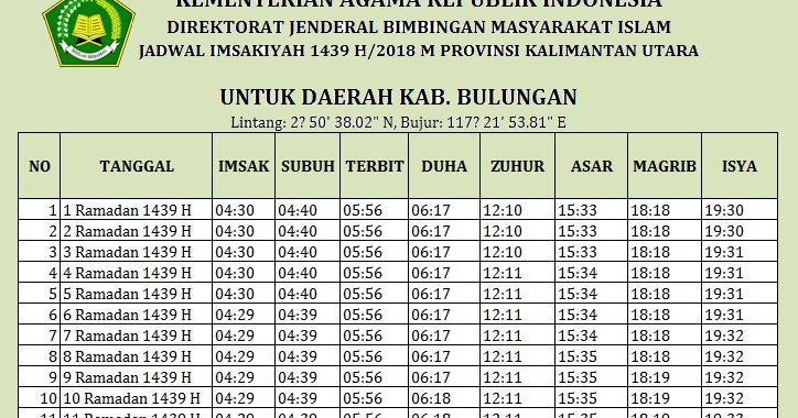 Jadwal Imsak Hari Ini Bali - Contoh Jap