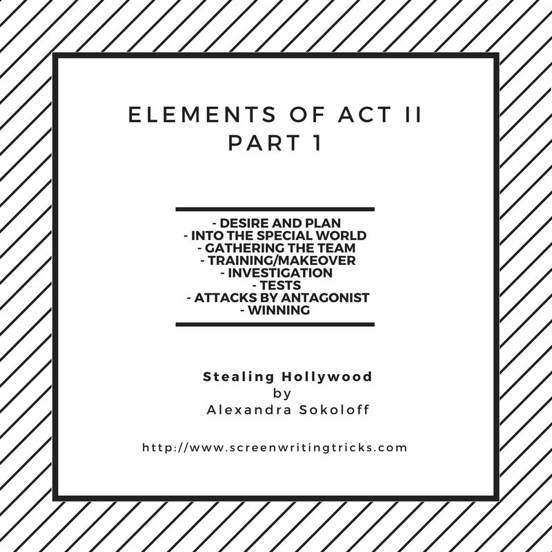 Alexandra Sokoloff: Junowrimo: Key Elements of Act II, Part 1