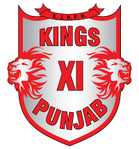 Kings XI Punjab Team 2017
