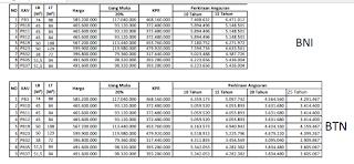 Daftar harga rumah dijual di cibiru Bandung