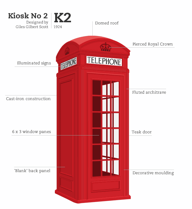 k2-telephone-box-design-2