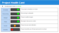 Project Health Card PPT Template