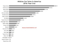USA midsize car sales chart 2016 year end
