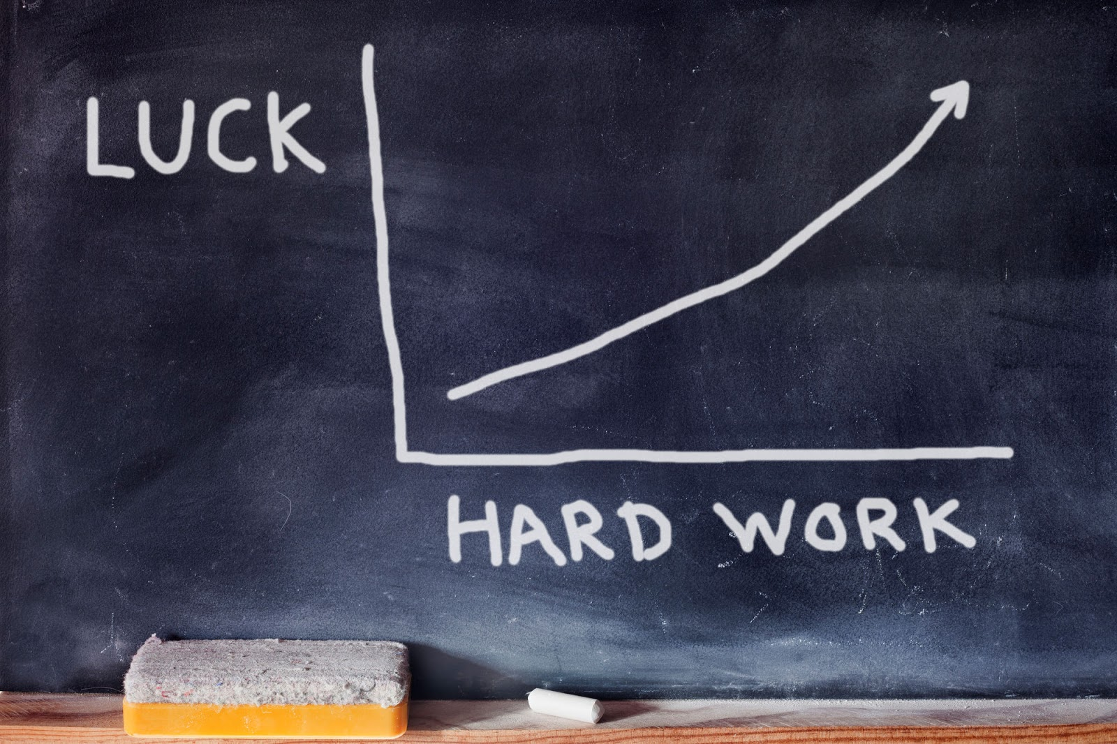 Luck Vs Hard Work Quotes: Family Finance Favs: Teach Kids The Relationship Between