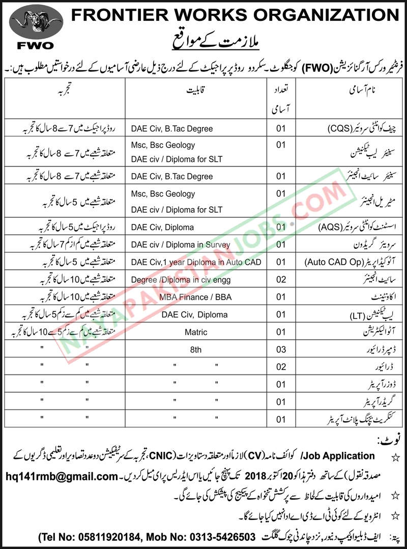 Frontier Works Organization FWO Gilgit Jobs 2018 | October